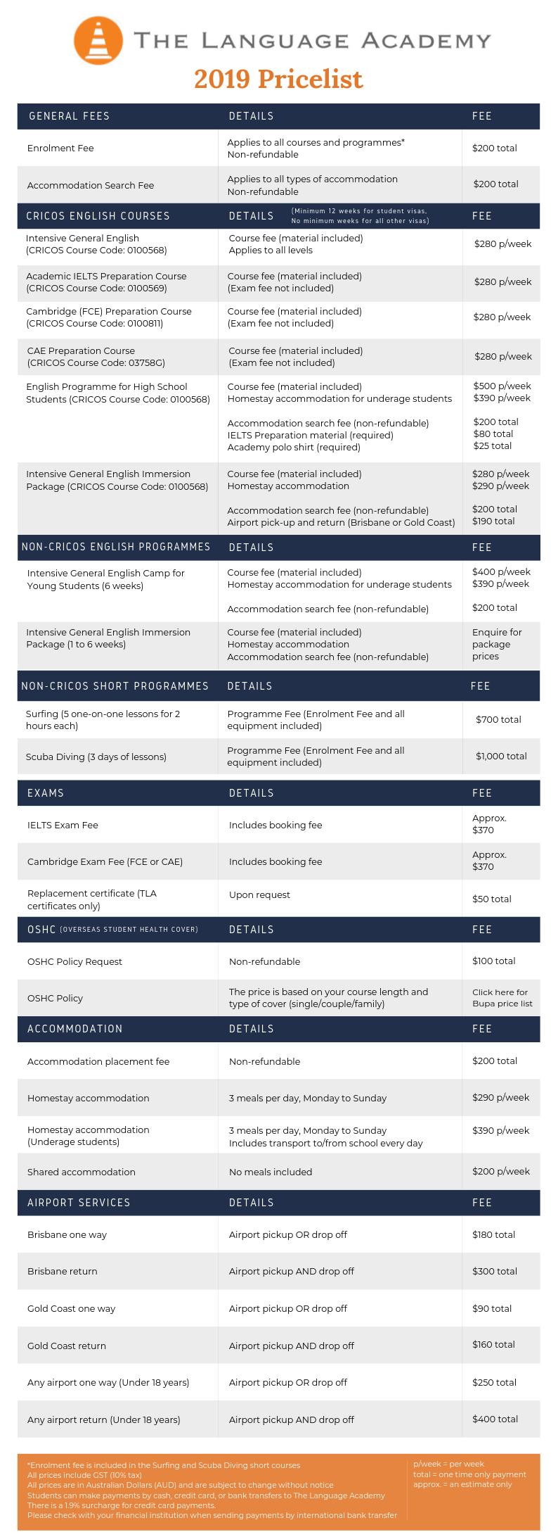 Pricelist - The Language Academy (Updated 11-10-19)
